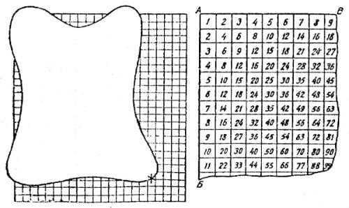 Измерительная пластинка для измерения площади мехового сырья